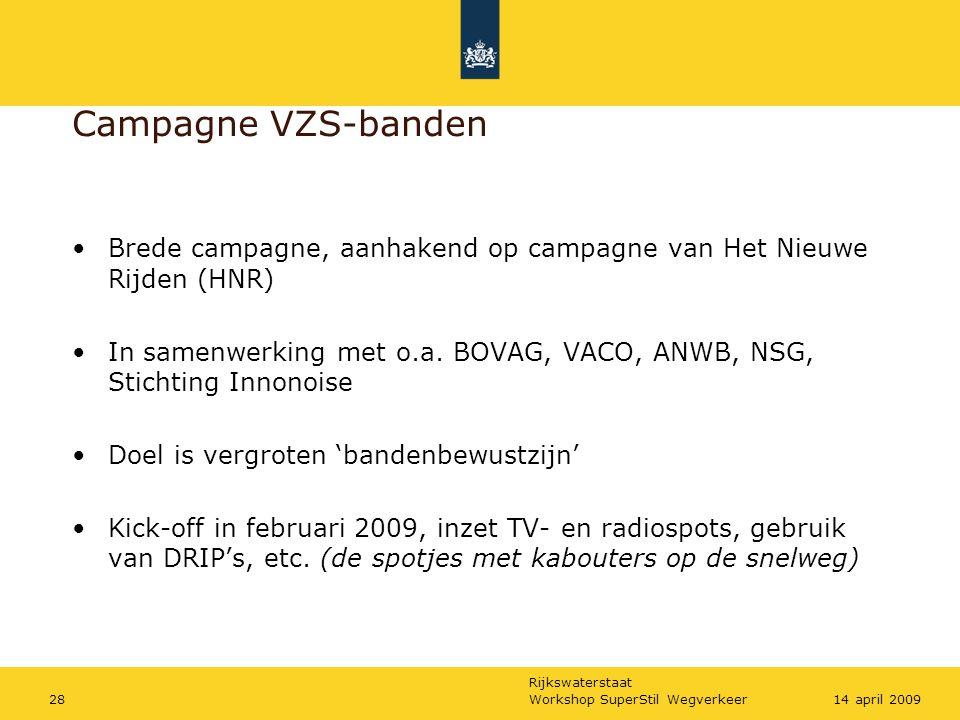Campagne VZS-banden Brede campagne, aanhakend op campagne van Het Nieuwe Rijden (HNR)