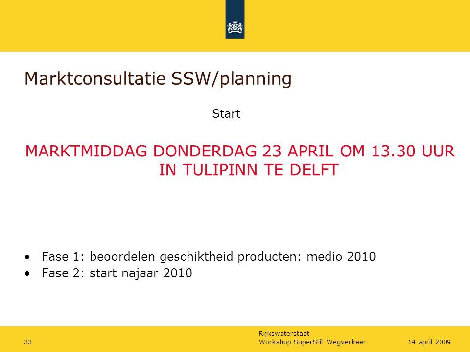 Marktconsultatie SSW/planning