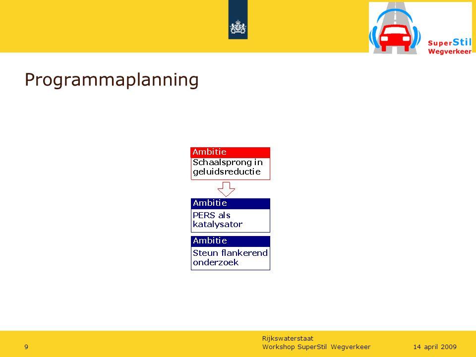 Programmaplanning Workshop SuperStil Wegverkeer 14 april 2009