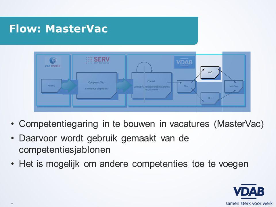 Flow: MasterVac Competentiegaring in te bouwen in vacatures (MasterVac) Daarvoor wordt gebruik gemaakt van de competentiesjablonen.
