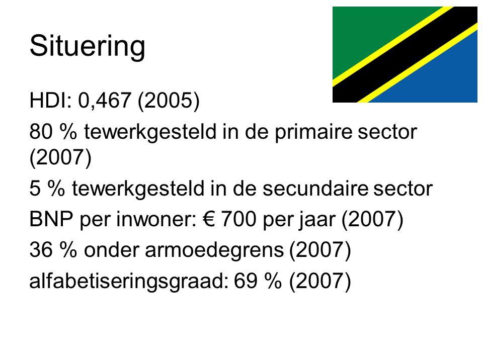 Situering HDI: 0,467 (2005) 80 % tewerkgesteld in de primaire sector (2007) 5 % tewerkgesteld in de secundaire sector.