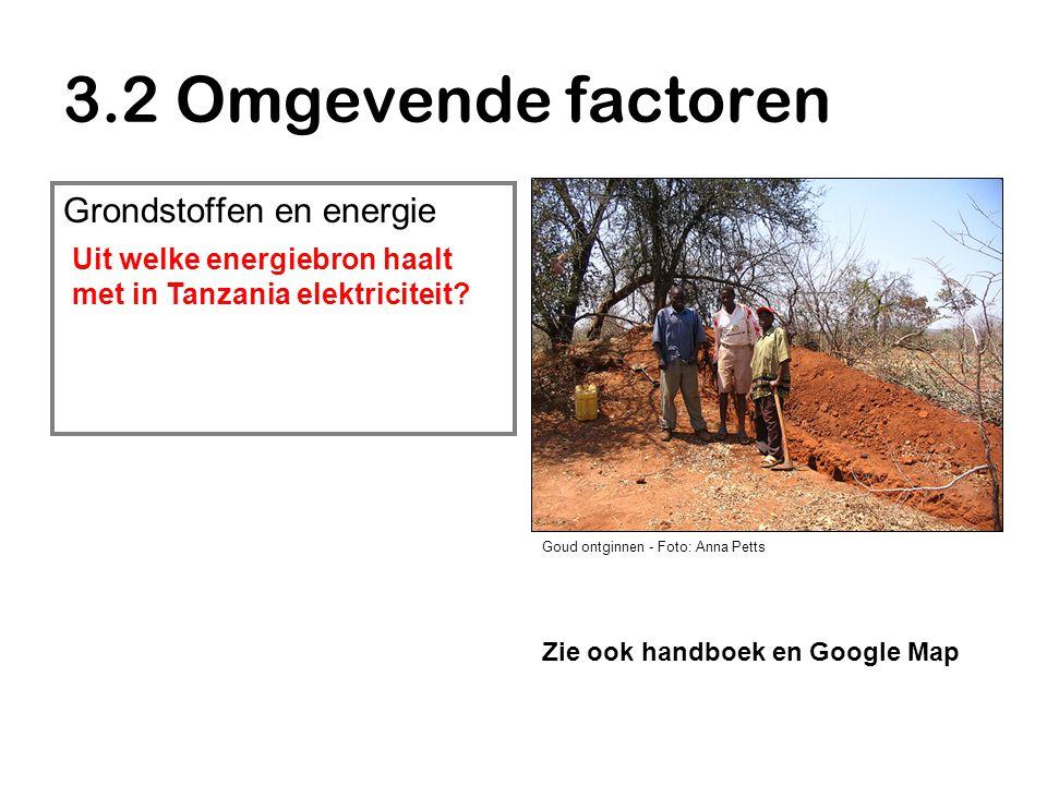 3.2 Omgevende factoren Grondstoffen en energie