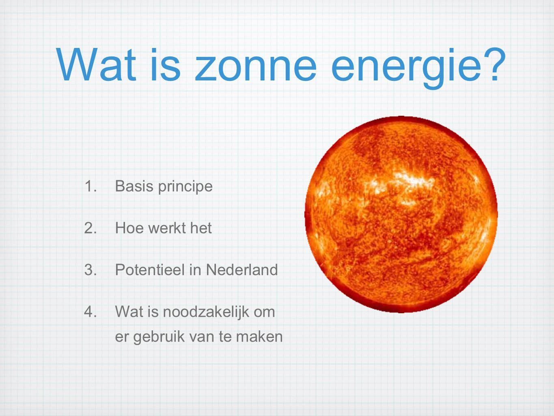 Wat is zonne energie Basis principe Hoe werkt het