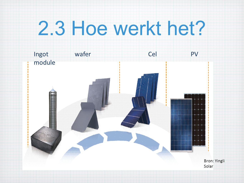 2.3 Hoe werkt het Ingot wafer Cel PV module De PV module: