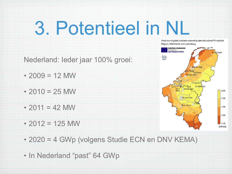 3. Potentieel in NL Nederland: Ieder jaar 100% groei: 2009 = 12 MW