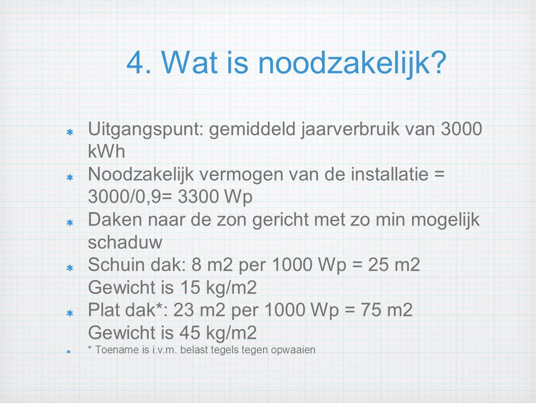 4. Wat is noodzakelijk Uitgangspunt: gemiddeld jaarverbruik van 3000 kWh. Noodzakelijk vermogen van de installatie = 3000/0,9= 3300 Wp.