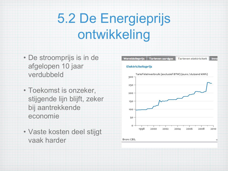 5.2 De Energieprijs ontwikkeling