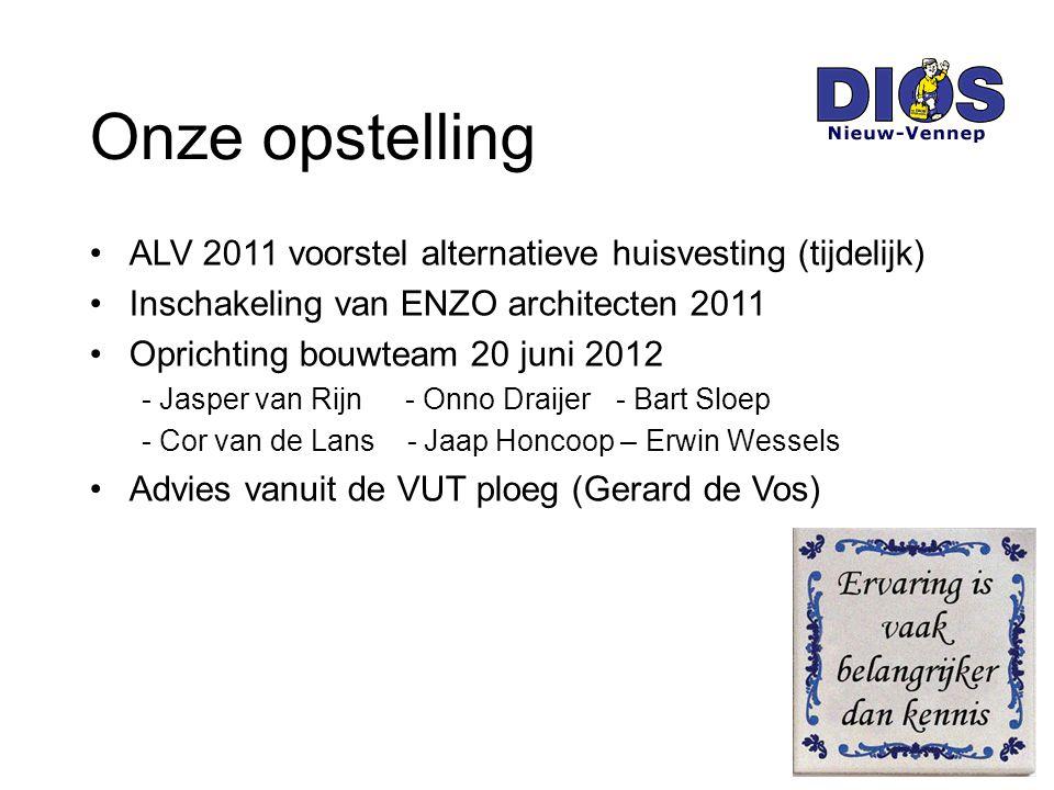 Onze opstelling ALV 2011 voorstel alternatieve huisvesting (tijdelijk)