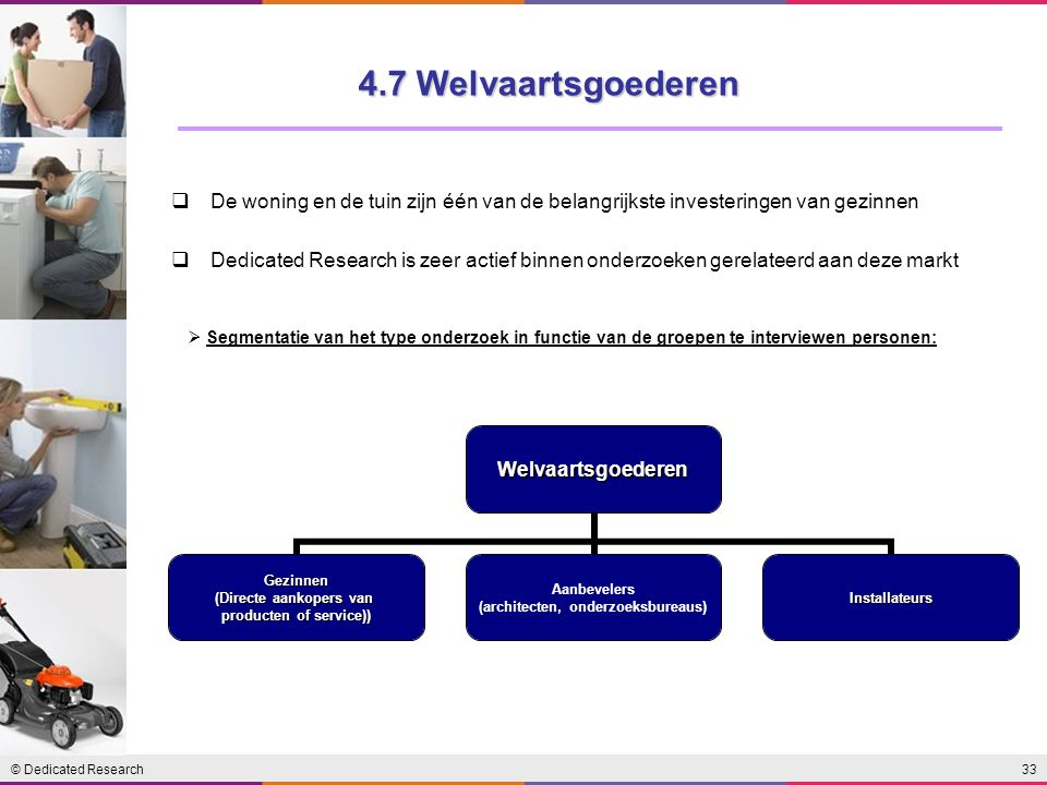 4.7 Welvaartsgoederen De woning en de tuin zijn één van de belangrijkste investeringen van gezinnen.