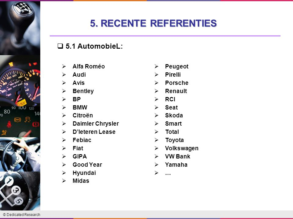 5. RECENTE REFERENTIES 5.1 AutomobieL: Alfa Roméo Audi Avis Bentley BP