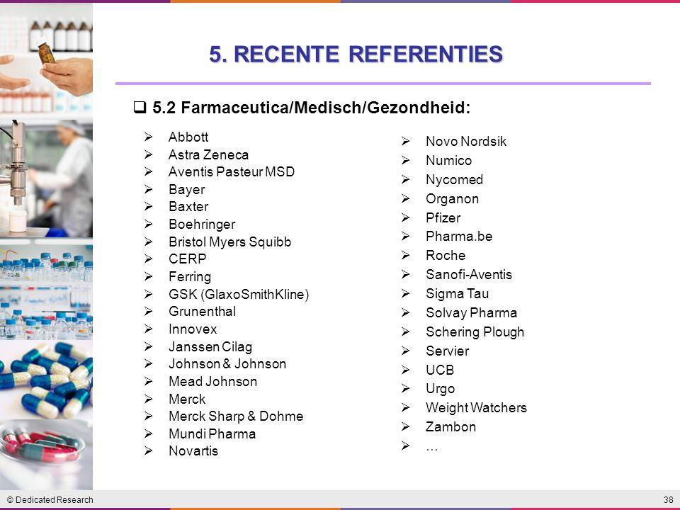 5. RECENTE REFERENTIES 5.2 Farmaceutica/Medisch/Gezondheid: