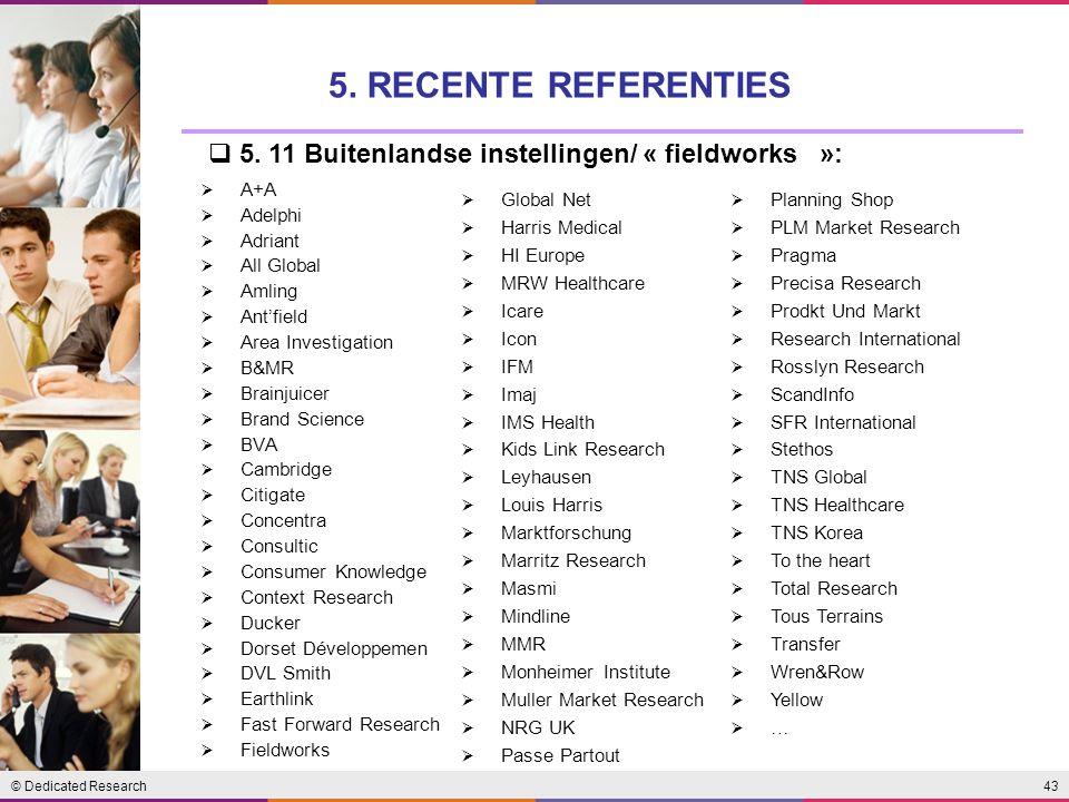 5. RECENTE REFERENTIES 5. 11 Buitenlandse instellingen/ « fieldworks »: A+A. Adelphi. Adriant.