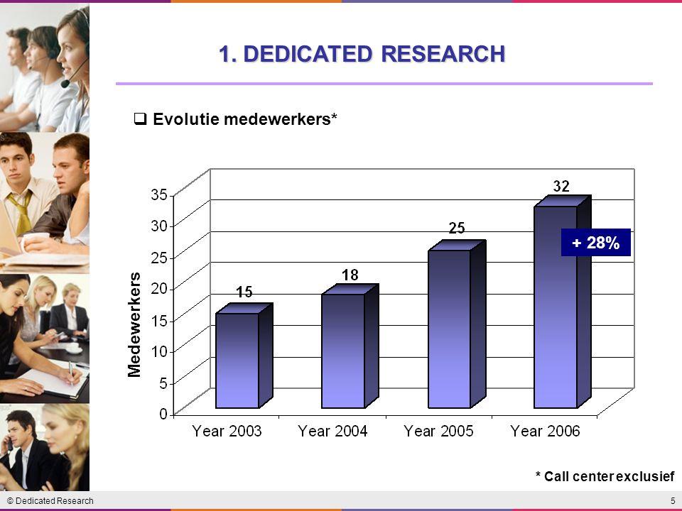 1. DEDICATED RESEARCH Evolutie medewerkers* + 28% Medewerkers
