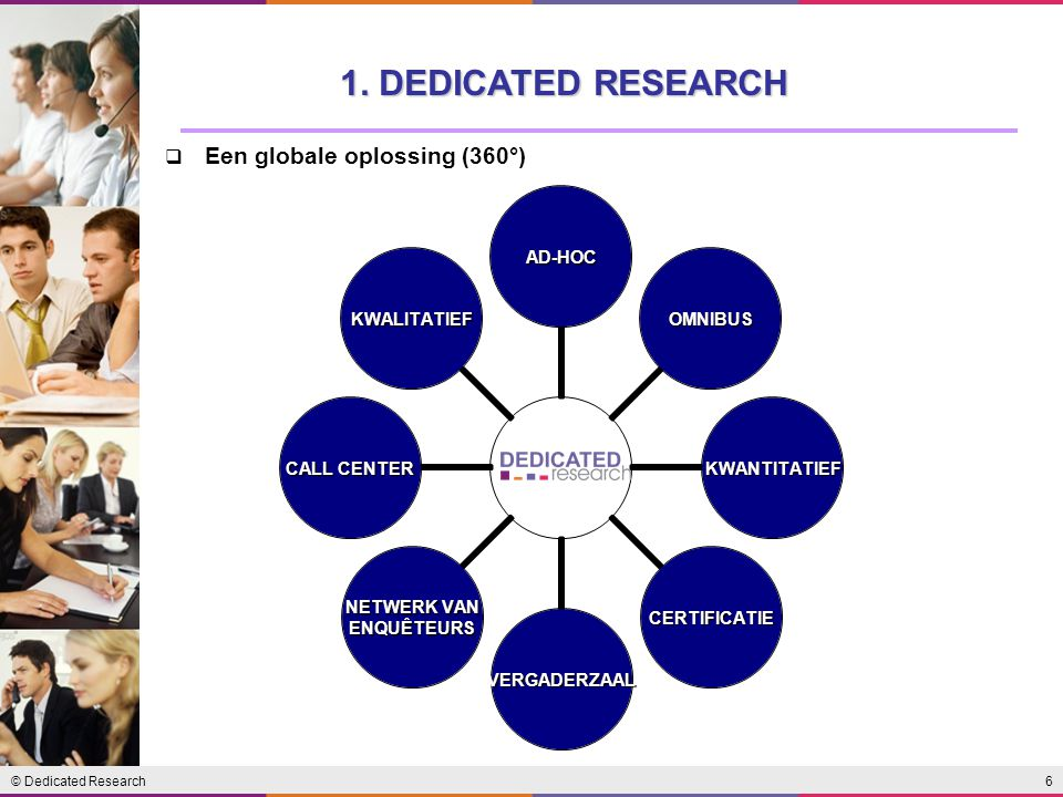 1. DEDICATED RESEARCH Een globale oplossing (360°)