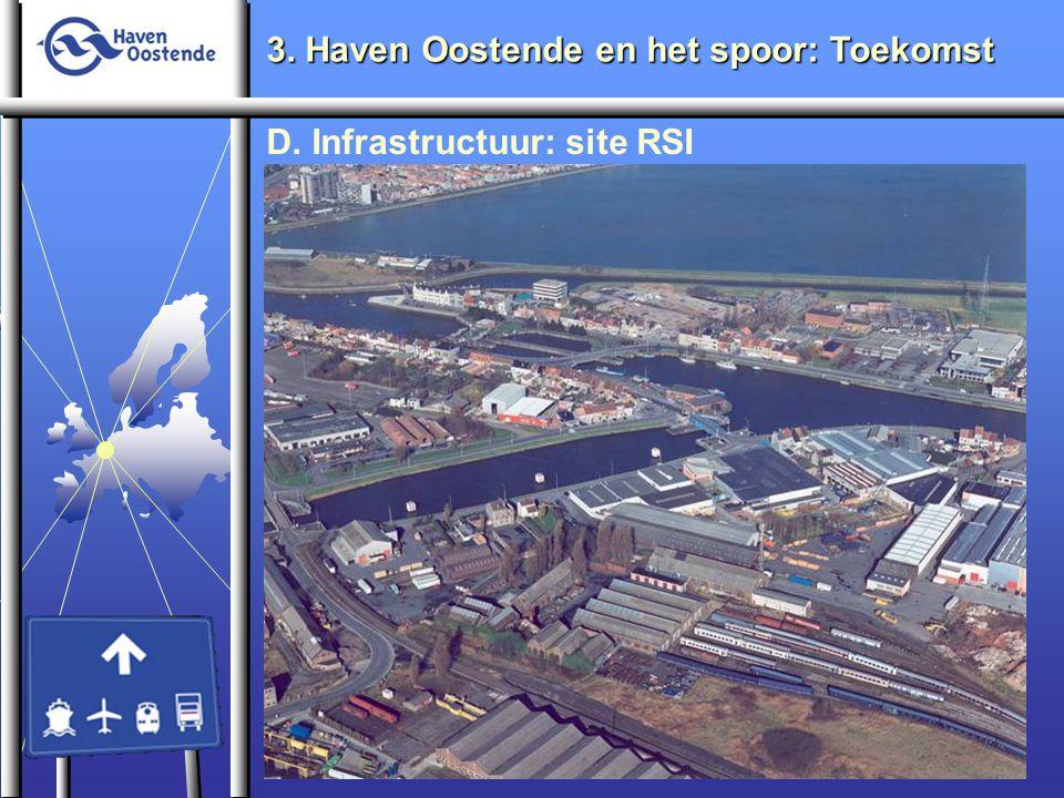 3. Haven Oostende en het spoor: Toekomst