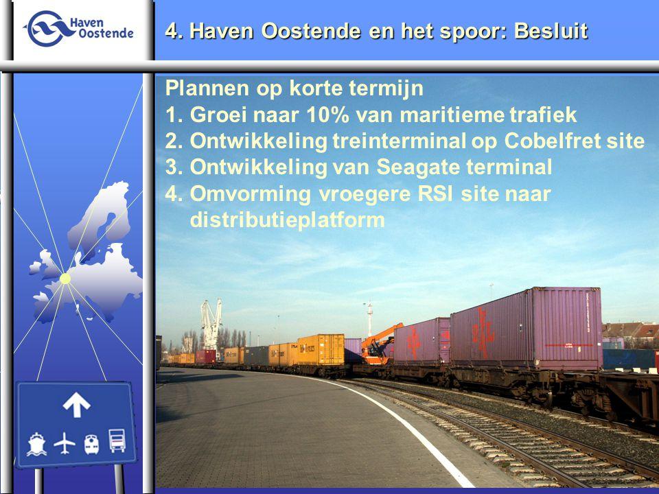 4. Haven Oostende en het spoor: Besluit
