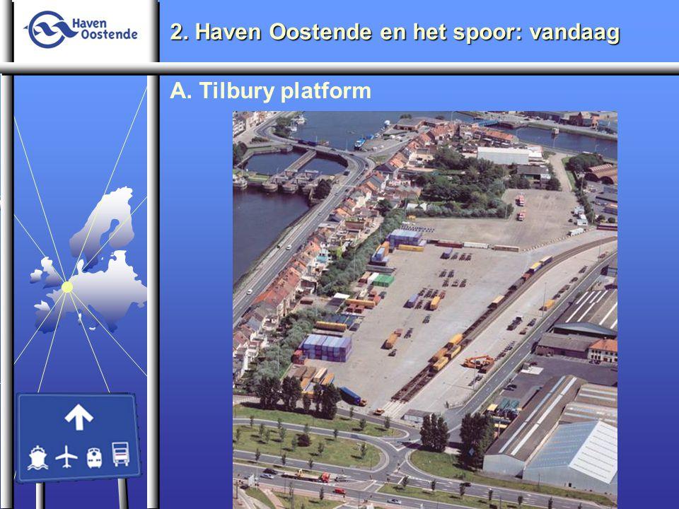2. Haven Oostende en het spoor: vandaag