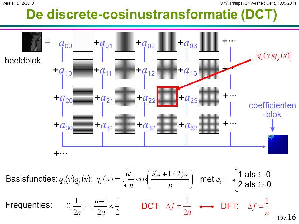 De discrete-cosinustransformatie (DCT)
