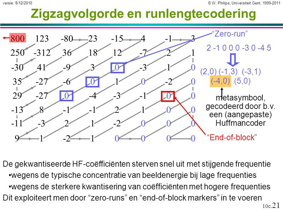Zigzagvolgorde en runlengtecodering