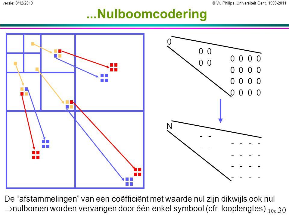 ...Nulboomcodering - N. De afstammelingen van een coëfficiënt met waarde nul zijn dikwijls ook nul.