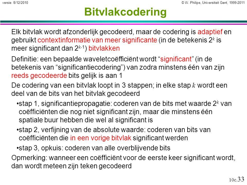 Bitvlakcodering