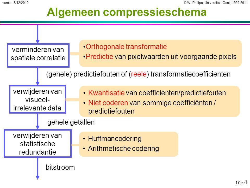 Algemeen compressieschema