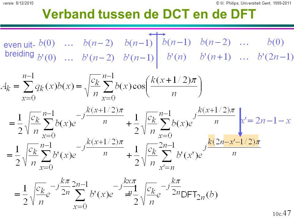 Verband tussen de DCT en de DFT