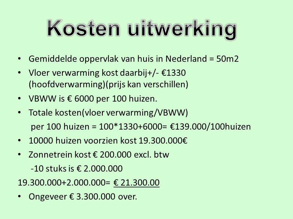 Kosten uitwerking Gemiddelde oppervlak van huis in Nederland = 50m2