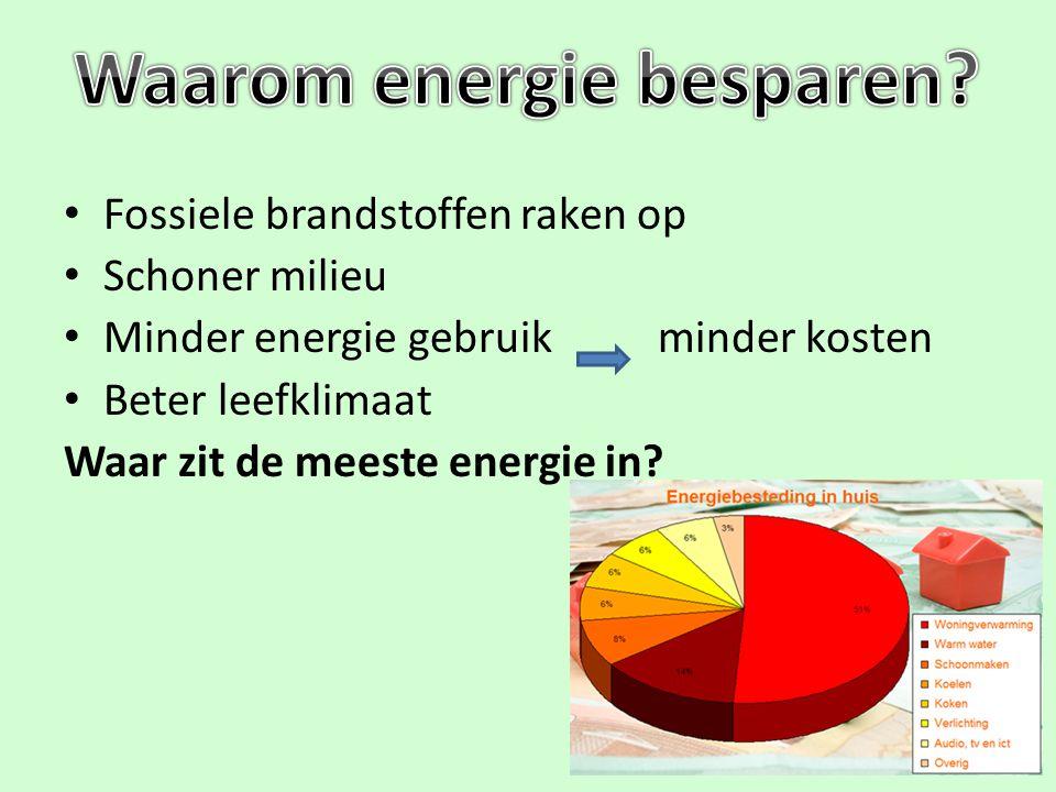 Waarom energie besparen