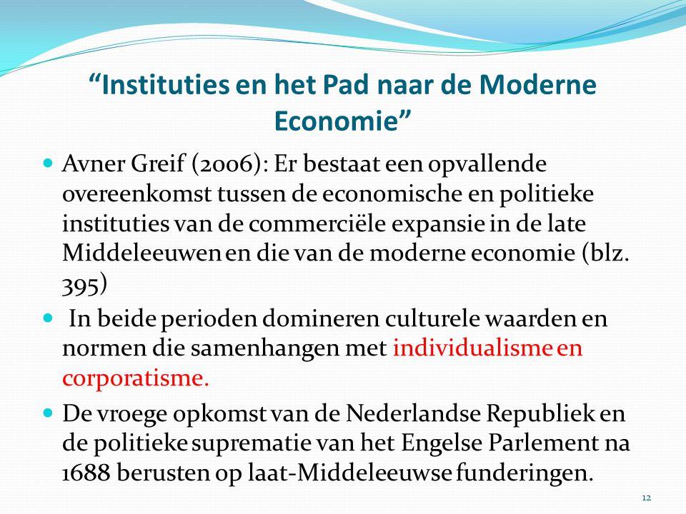 Instituties en het Pad naar de Moderne Economie
