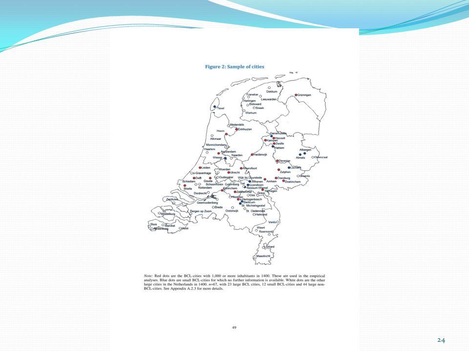 Bevolking. Bron: Lourens en Lucassen, Inwoneraantallen van Nederlandse steden ca.