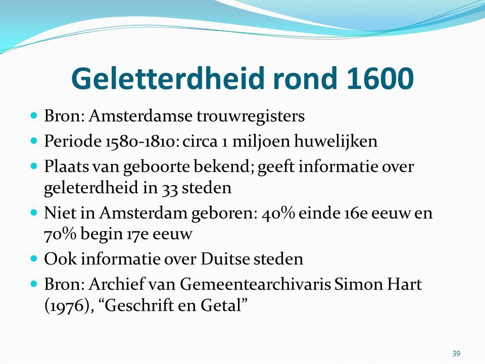 Geletterdheid rond 1600 Bron: Amsterdamse trouwregisters