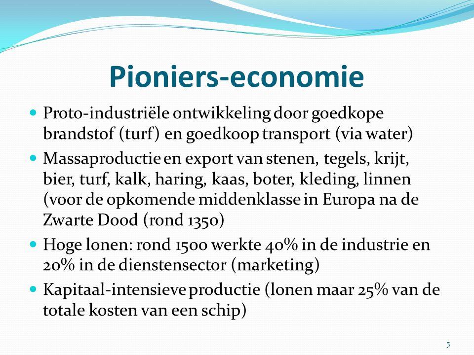 Pioniers-economie Proto-industriële ontwikkeling door goedkope brandstof (turf) en goedkoop transport (via water)
