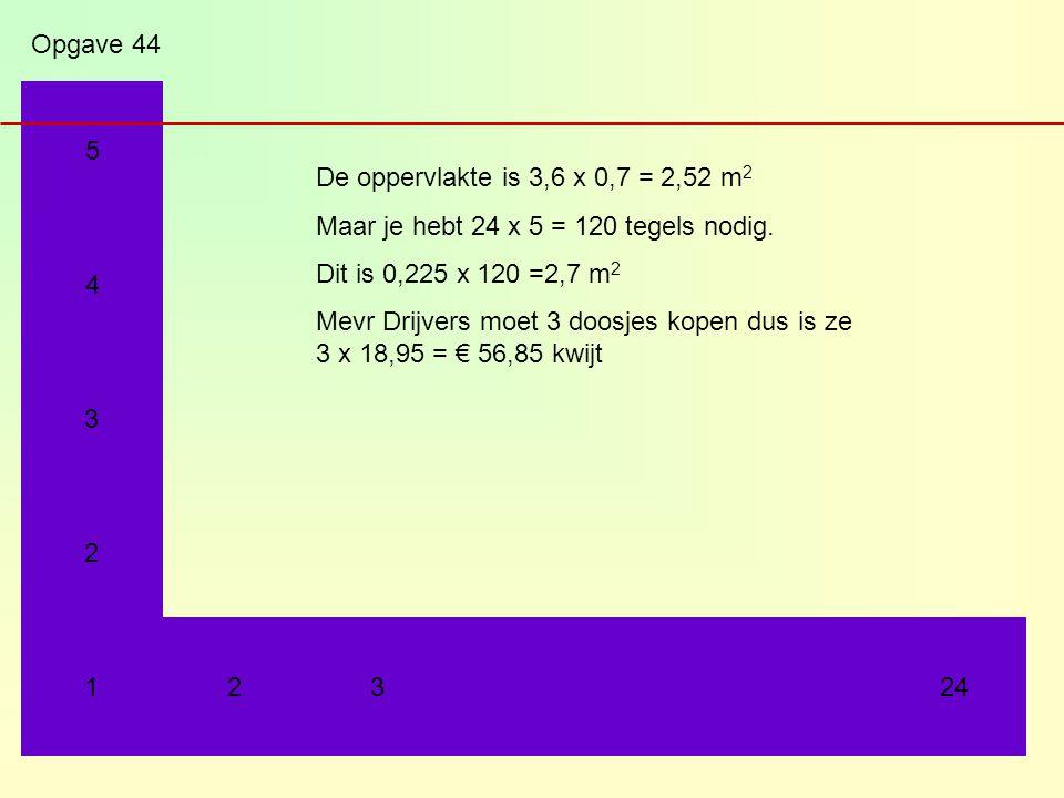 Opgave 44 5. De oppervlakte is 3,6 x 0,7 = 2,52 m2. Maar je hebt 24 x 5 = 120 tegels nodig. Dit is 0,225 x 120 =2,7 m2.