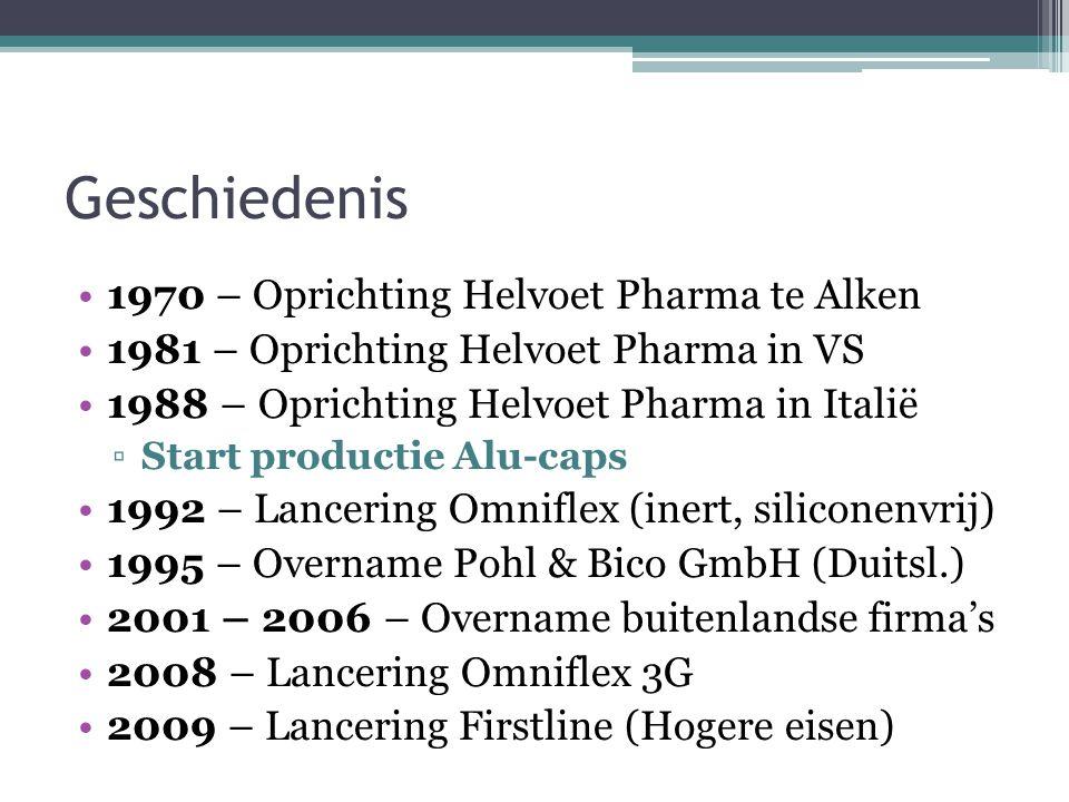 Geschiedenis 1970 – Oprichting Helvoet Pharma te Alken