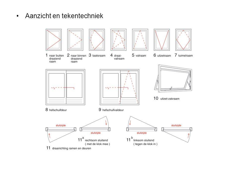 Aanzicht en tekentechniek
