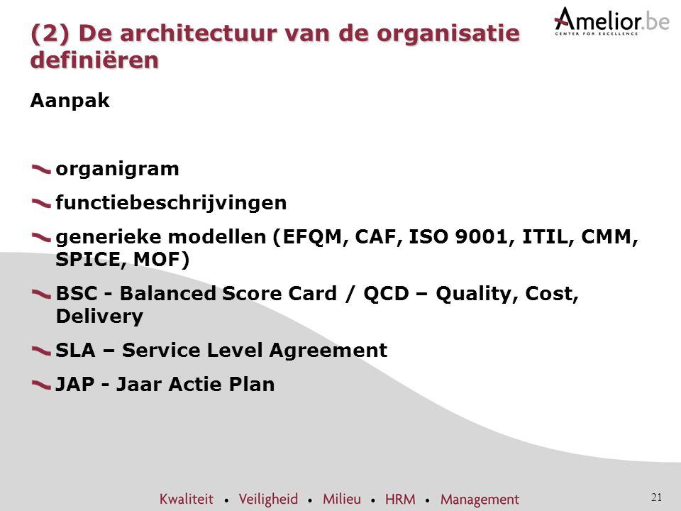 (2) De architectuur van de organisatie definiëren