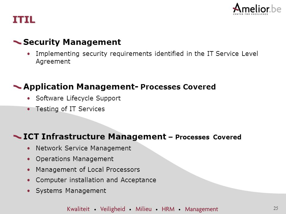 ITIL Security Management Application Management- Processes Covered