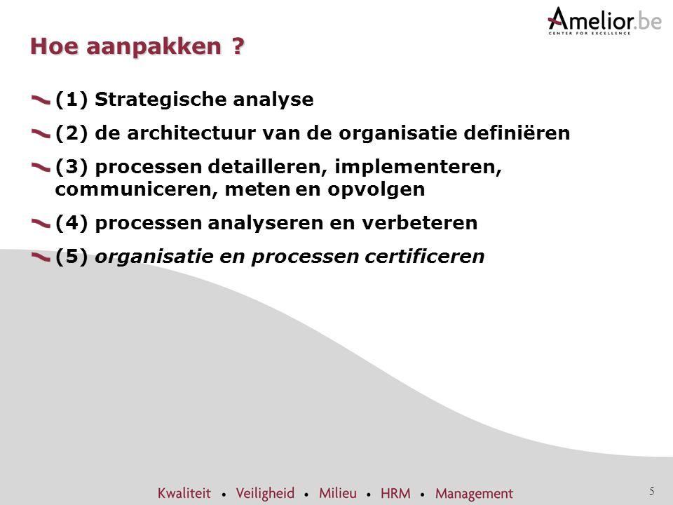 Hoe aanpakken (1) Strategische analyse