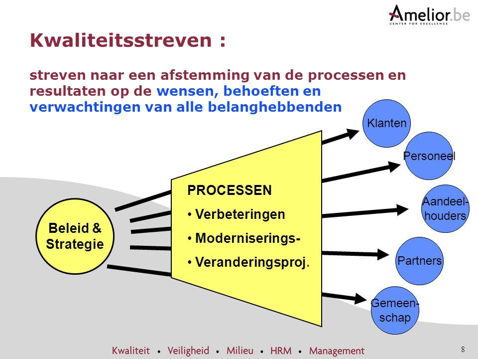 Kwaliteitsstreven : streven naar een afstemming van de processen en