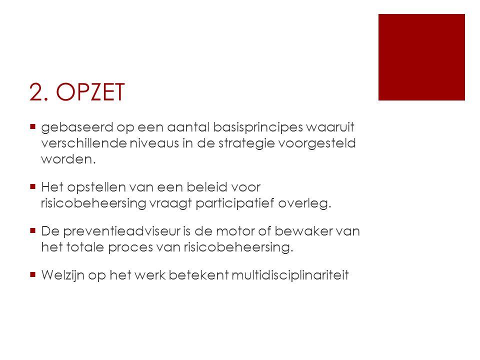 2. OPZET gebaseerd op een aantal basisprincipes waaruit verschillende niveaus in de strategie voorgesteld worden.