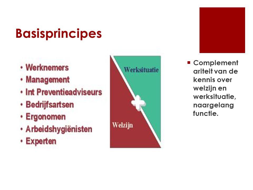 Basisprincipes Complement ariteit van de kennis over welzijn en werksituatie, naargelang functie.