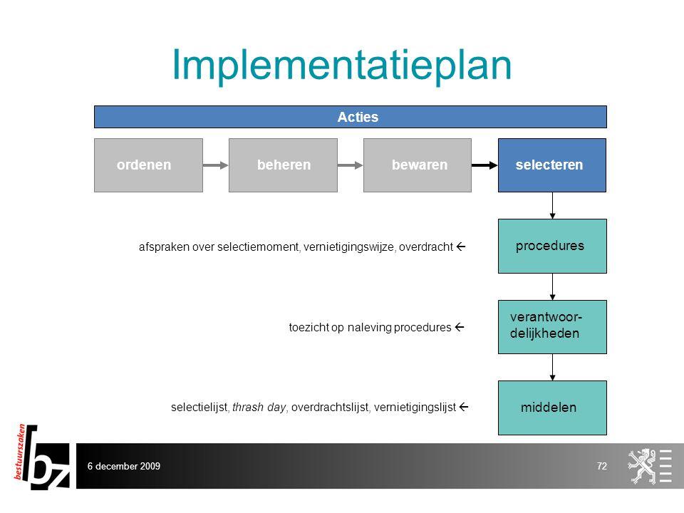 Implementatieplan Acties ordenen beheren bewaren selecteren procedures