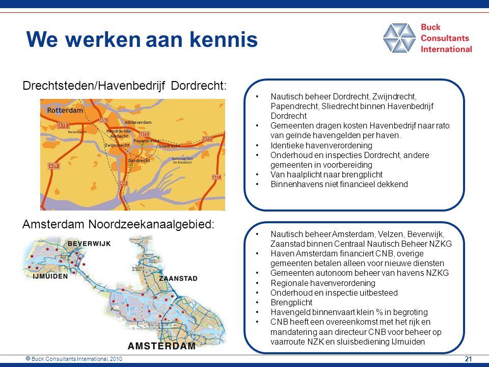 We werken aan kennis Provincie Limburg: Gemeente Oss: