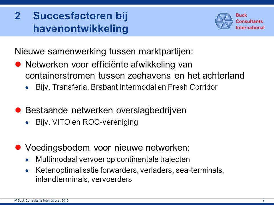 2 Succesfactoren bij havenontwikkeling