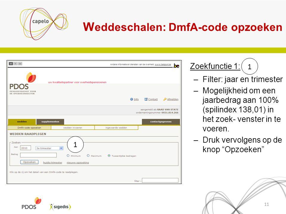 Weddeschalen: DmfA-code opzoeken