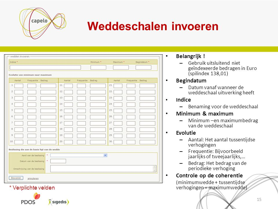 Weddeschalen invoeren