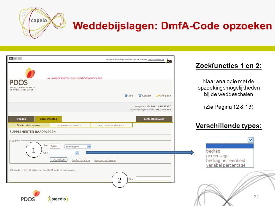 Weddebijslagen: DmfA-Code opzoeken