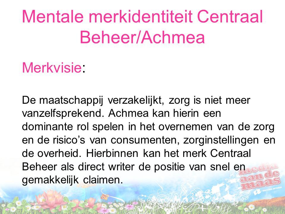 Mentale merkidentiteit Centraal Beheer/Achmea