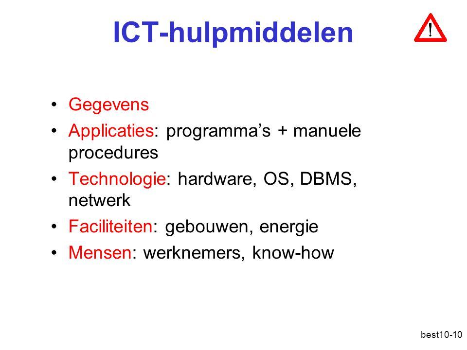 ICT-hulpmiddelen Gegevens
